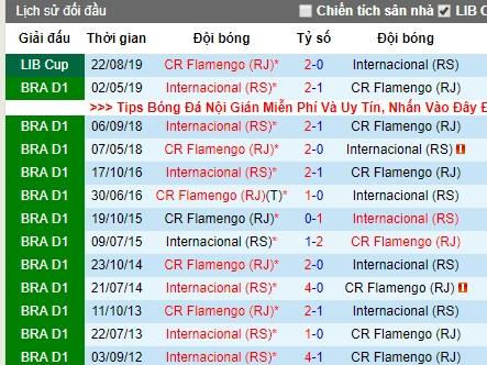 Nhận định Internacional vs Flamengo: Hy vọng ở điểm tựa sân nhà