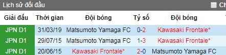 Nhận định bóng đá Kawasaki Frontale vs Matsumoto Yamaga, 17h ngày 4/8 (J-League)