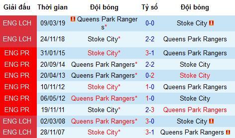 Nhận định bóng đá Stoke City vs QPR, 21h ngày 3/8 (Hạng Nhất Anh)