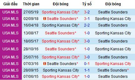 Nhận định bóng đá Seattle Sounders vs Sporting Kansas City, 9h ngày 5/8 (MLS)