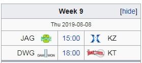 Lịch thi đấu LCK Mùa Hè 2019 hôm nay 8/8: DWG vs KT