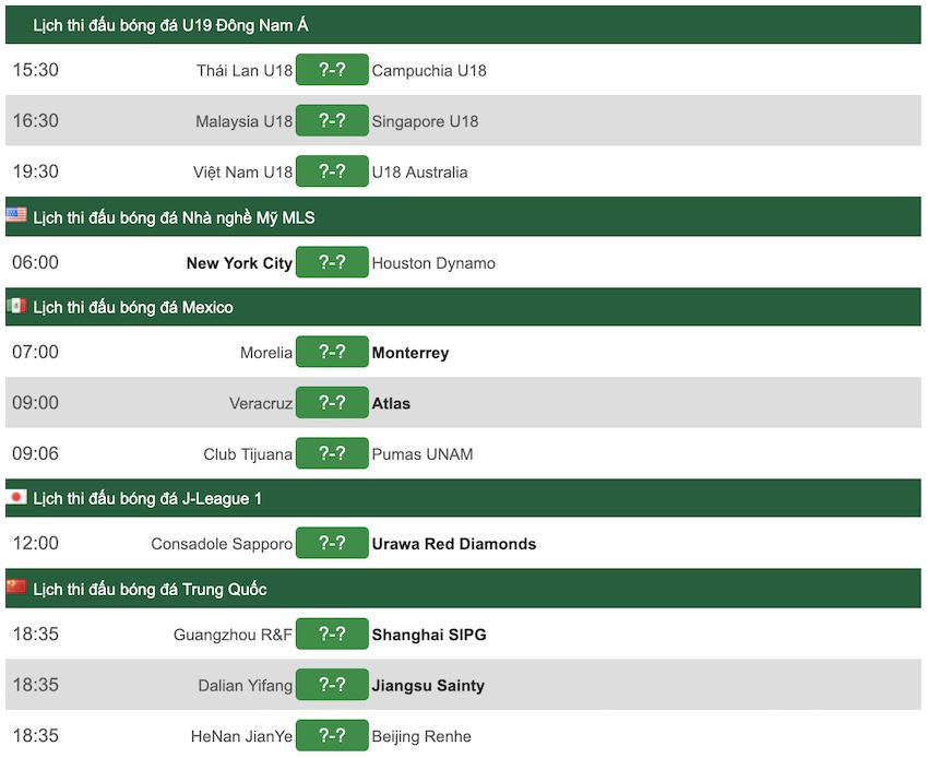Lịch thi đấu bóng đá hôm nay 9/8: Ngoại hạng Anh trở lại
